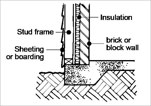 Sustainable Design Is Here Reverse Brick Veneer Page 2